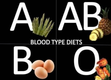 Dieta dei gruppi sanguigni di Peter D'adamo